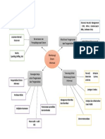 mindmap week 7.pdf