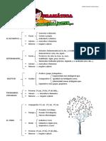 RESUMEN-DE-GRAMÁTICA.pdf