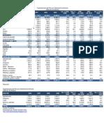 Exportaciones del Perú por Sectores Económicos