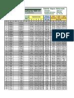 Tabela de Vapor Saturado em Kgf/cm² MELHORADA