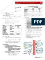 Pharma 2.4 - Drugs for Anemia and Coagulation Disorders  (Skrillex).pdf