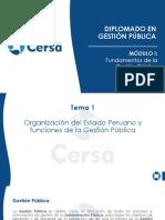 Modulo i.- Tema 1.Fundamentos de La Gestion Publica.