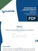 Modulo i.- Tema 2. Fundamentos de La Gestion Publica.