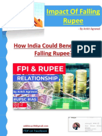Impact of Falling Rupee