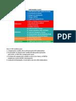 colombina indicadores.pdf