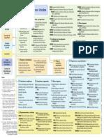ONU Organigrama 2015 a color.pdf
