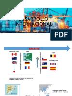 Desarrollo Internacional