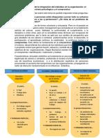 Una nueva visión de la integración del individuo en la organización.docx