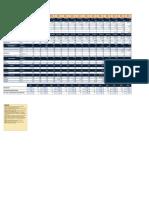Incautaciones Nivel Nacional 2005-2019