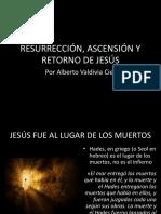 Resurrección, Ascensión y Retorno de Jesús
