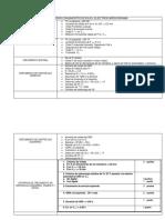 Criterios Diagnósticos en El Electrocardiograma