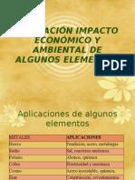 APLICACIÓN IMPACTO ECONÓMICO Y AMBIENTAL DE ALGUNOS ELEMENTOS