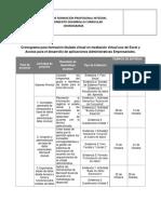 Cronograma Para Formación Titulada Virtual