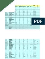 FARMACOS-Y-COMPATIBILIDAD-CON-SOLUCIONES-ENDOVENOSAS.docx
