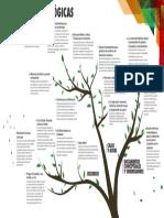 practica-pedagogicas-cnmh.pdf