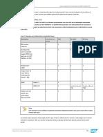 Manual SAP ADM900 131