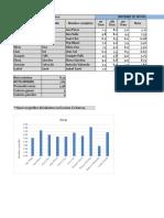 Practica Final de Excel Fundamentos