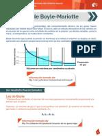 04 Ley de Boyle Mariotte