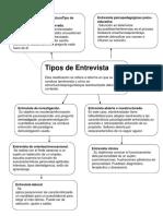 Concepto de Entrevista psicológica.docx