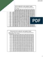 HDL Tablas Radiación