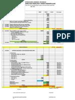 Laporan Keuangan DTA Syahid 2019