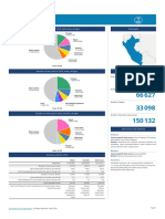 604-peru-fact-sheets.pdf