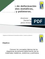 259629505 Diagramas de Deformacion de Materiales Metalicos Ceramicos