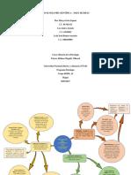 Trabajo Grupal Mapa de Ideas Historia de La Psicología