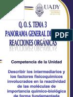 Panorama General de las Reacciones orgánicas
