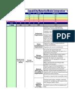 cmmi-checklist-v1.3