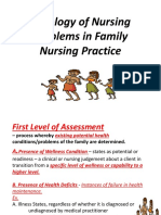 Typology of Nursing Problems in Family Nursing Practice