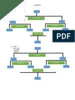 Struktur Pertandingan Siap Di Print