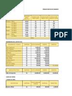 Presupuesto de Ingresos y Gastos