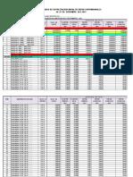 Eeff en Contabilidad Gubernamental