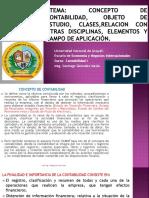 Concepto de Contabilidad, Objeto de Estudio , Tecnica, Clases, Relacion Con Otras Ciencias y Campos de Aplicacion