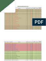 Monitor data peserta kelas_Batal_Terselenggara_S2SVT_19-I_update.pdf