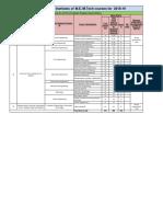 Gujarat-PGCET-2018-Participating-Institutes.pdf