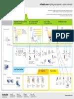 Delmatic-Lighting-Management-Schematic.pdf