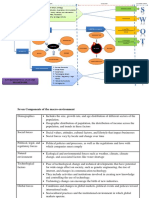 ENVIRONMENTAL ANALYSIS FRAMEWORK.pdf