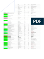 Database IPR