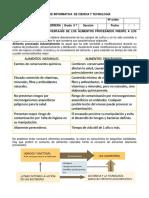 Ficha de Informativa de Ciencia y Tecnología Alimentos Transgenicos y Procesados