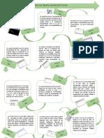 314614215-Linea-de-Tiempo-Excel.pdf