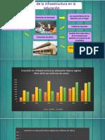 PPT - Economía