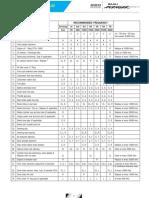 Bajaj Avenger Service Schedule