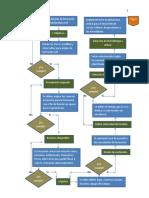 Flujograma plan de formación.docx