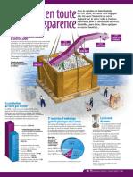 Infographie Carrefour - Le Verre en Toute Transparence - Octobre 2002