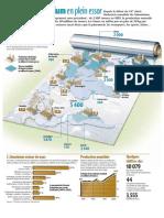 Infographie Carrefour - L´aluminium en plein essor - Mars 2002
