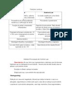 Caderno TGD II.rtf
