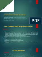 Caso 4 Diseño de Bases de Datos Relacionales