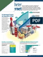 Infographie Carrefour - Acheter Sur Internet - Décembre 2002